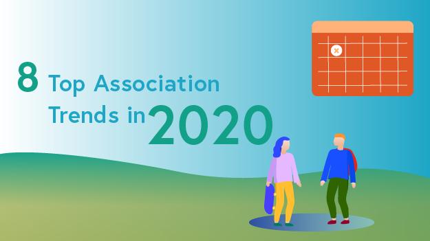 association trends