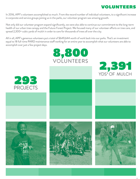 austin parks foundation annual report volunteers