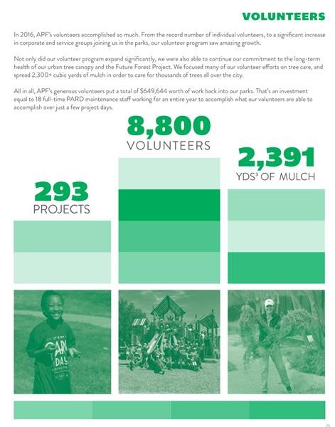 austin parks foundation annual report volunteers