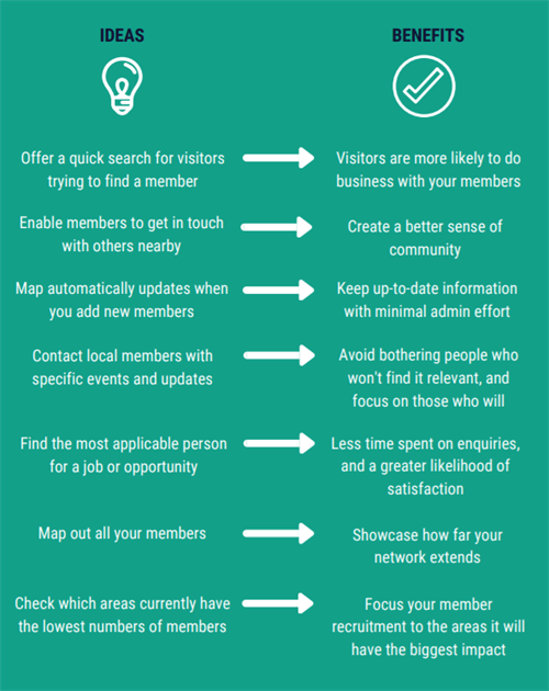 Benefits infographic member mapping