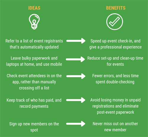 Benefits infographic mobile edited