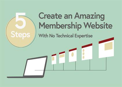 How to Create a Membership Website