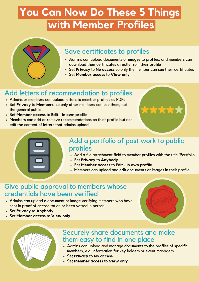 5 things member profiles attachments infographic