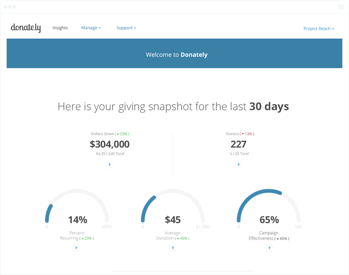 donately fundraising software