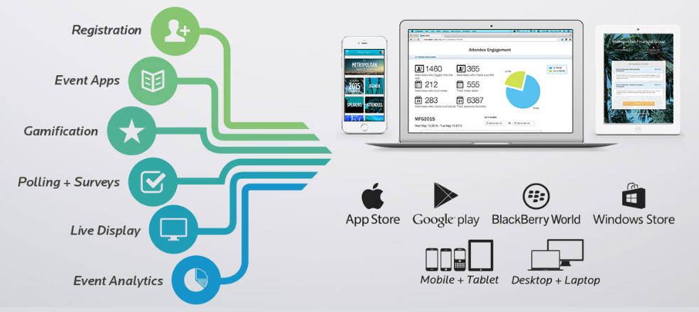 EventMobi event mobile app creator