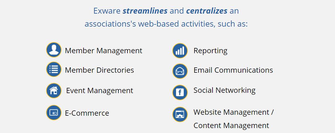 exware Association Management Software