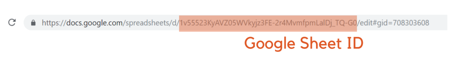 Google sheet ID example - edited