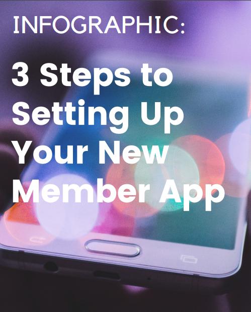 Member app infographic sidebar