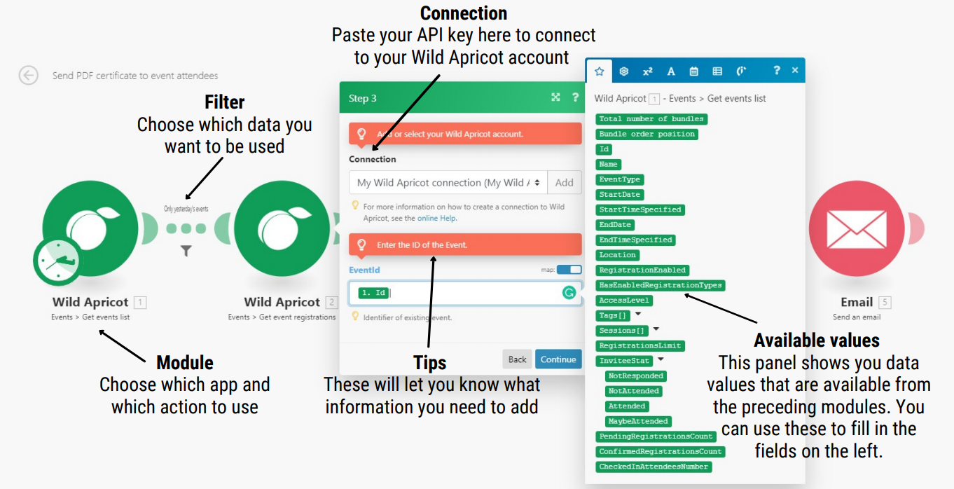 How to Connect Your Wild Apricot Account to Over 230 Apps and