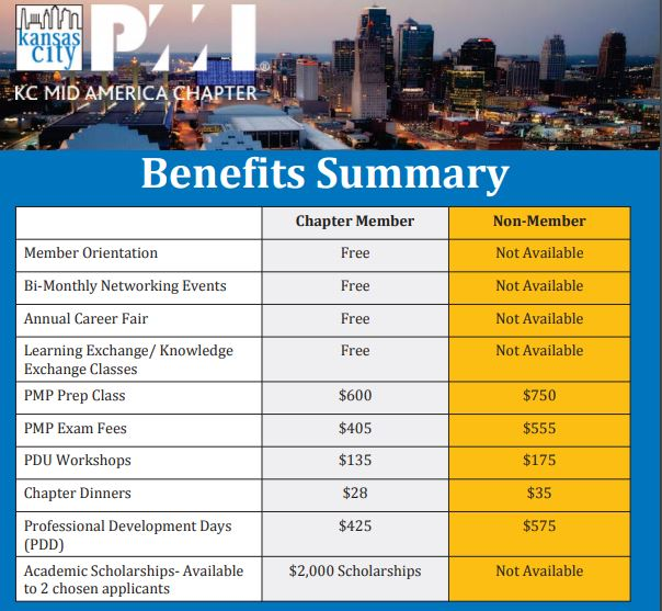 member benefits kansas city pmi