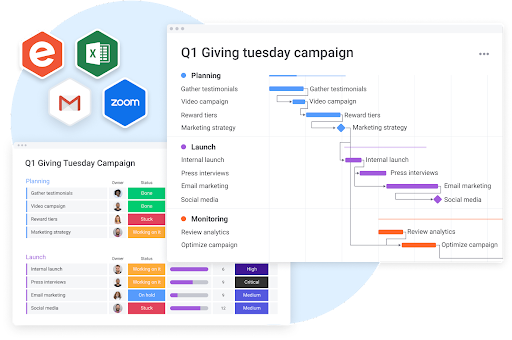 A screenshot of monday.com, a nonprofit productivity tool