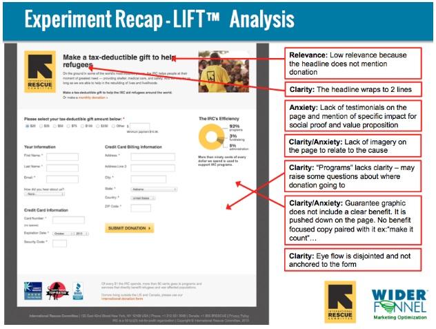 Nonprofit Landing Page Experiment