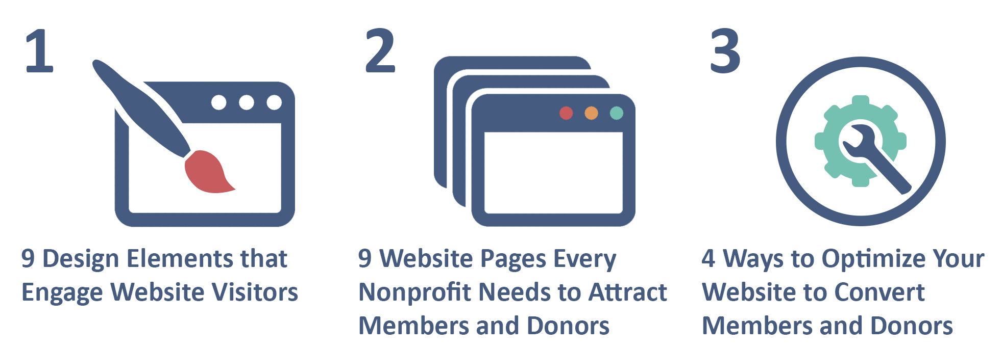 Nonprofit Website Steps