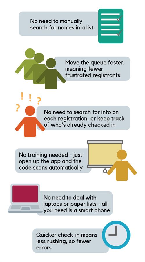 qr code check in benefits infographic