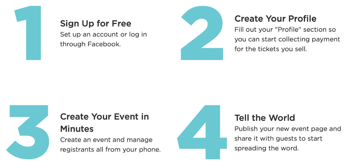 whennow event management software