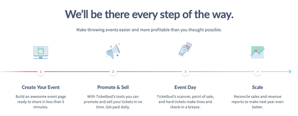ticketbud event management software