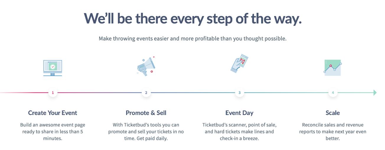 ticketbud event management software