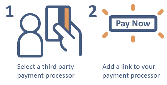 third party payment processor