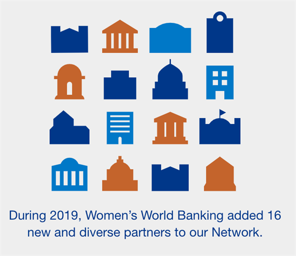womens world banking annual report statistics graphic