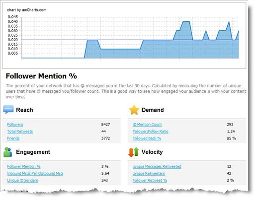 Klout statistics screenshot
