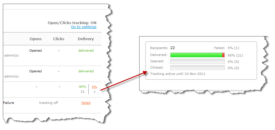 Email Delivery Tracking (click to enlarge)