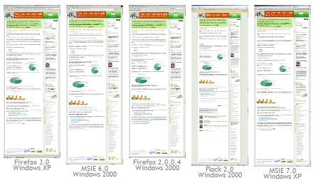 Wild Apricot screenshots from Browsershots.org