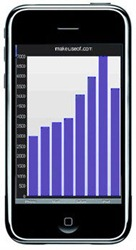 charts-iphone-app