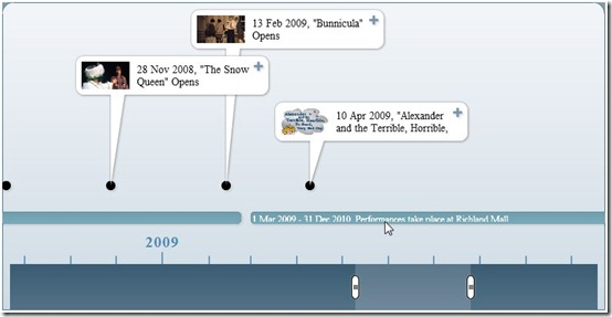 theatre timeline view 3