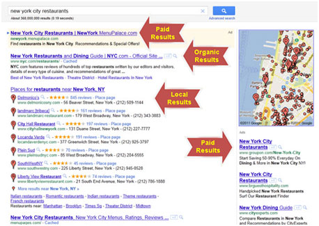Google Localized Results
