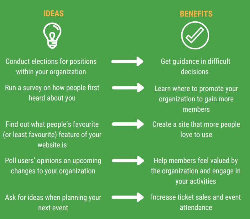 Polls ideas and benefits infographic