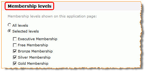 Member Levels