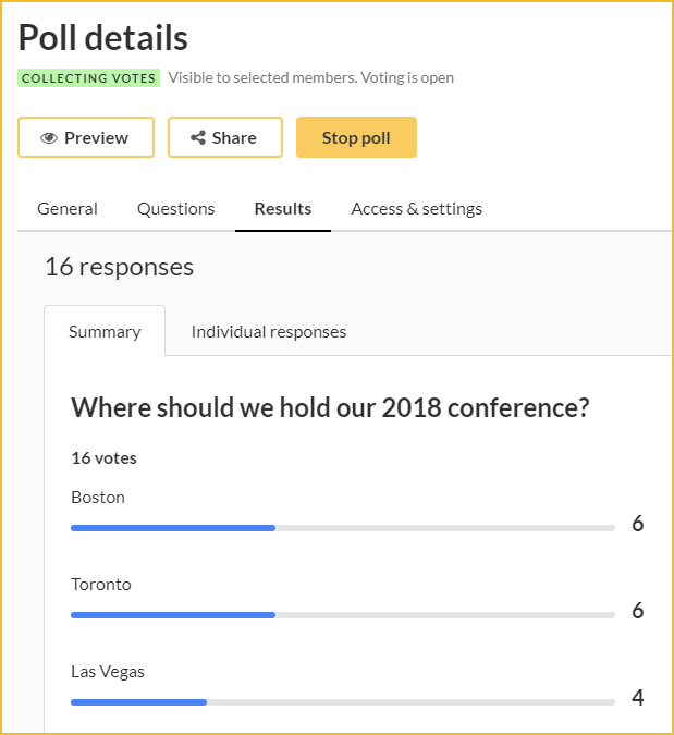 Poll details list of results