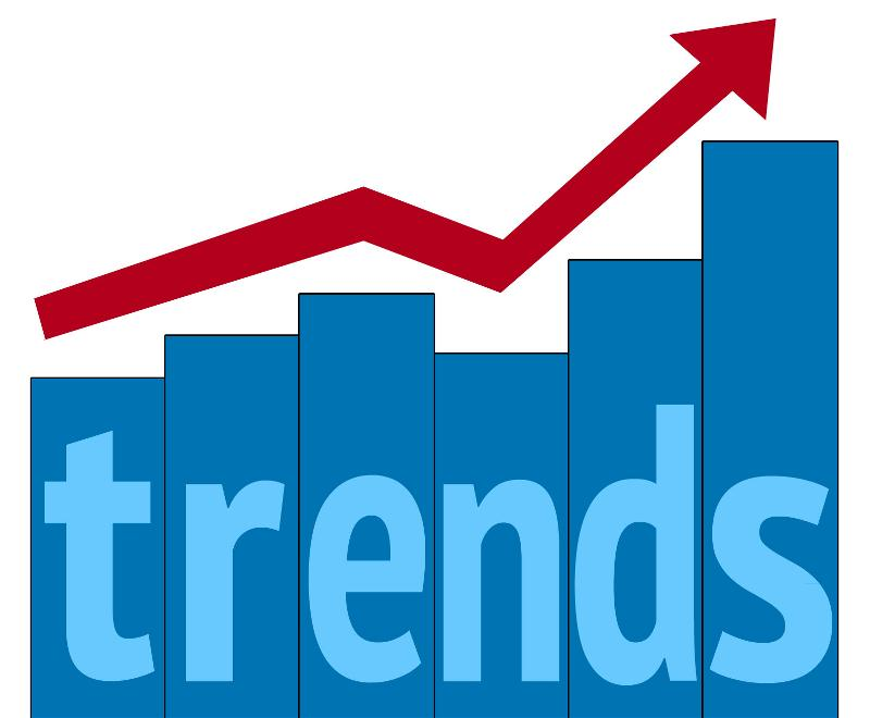 trends and predictions for 2015 wild apricot blog