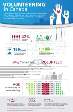 Volunteer Appreciation Guide
